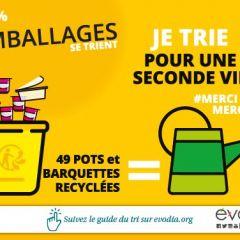 Recyclons + et encore mieux !
